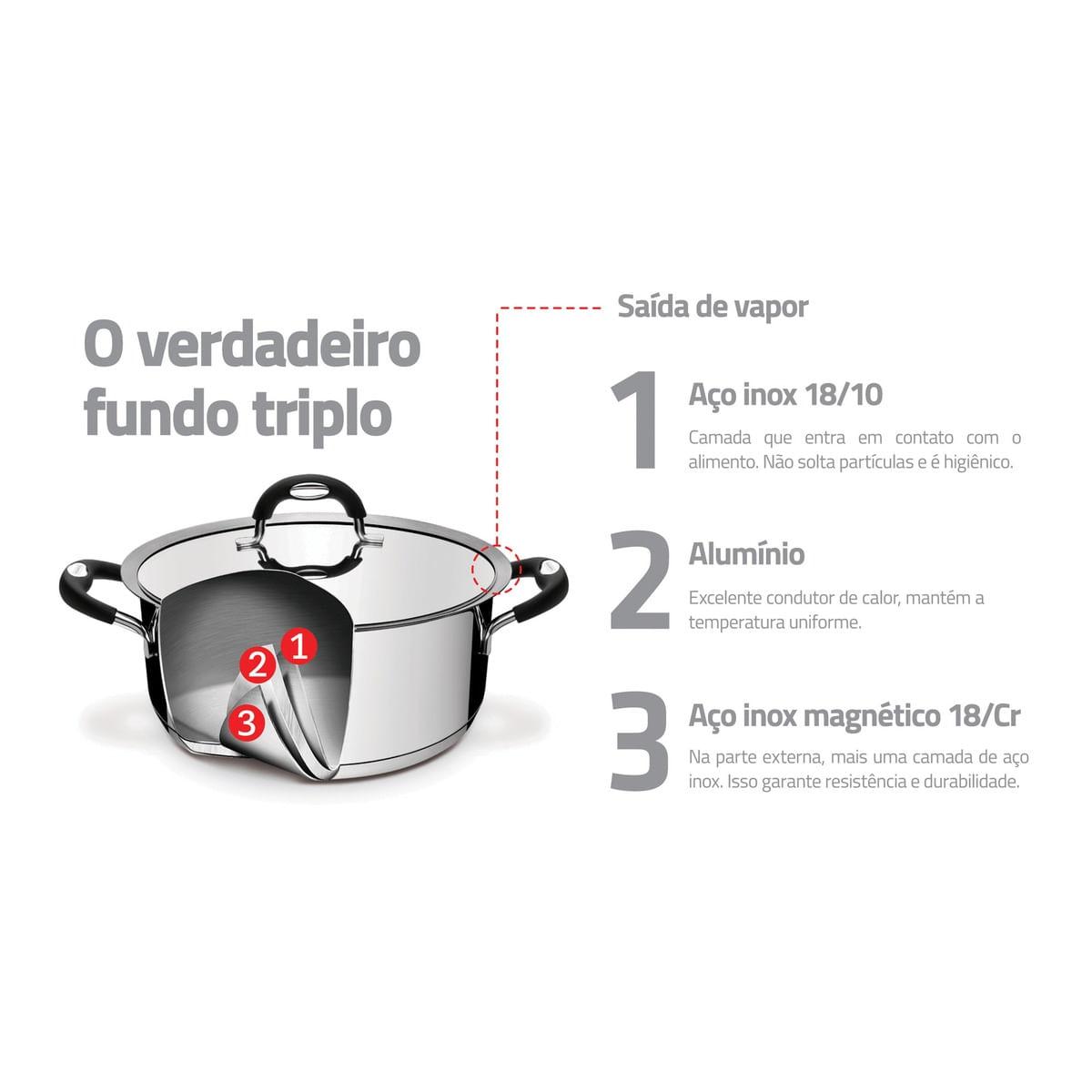 Jogo de Panelas Aço Inox 5 Peças DUO SILICONE Tramontina 65480010