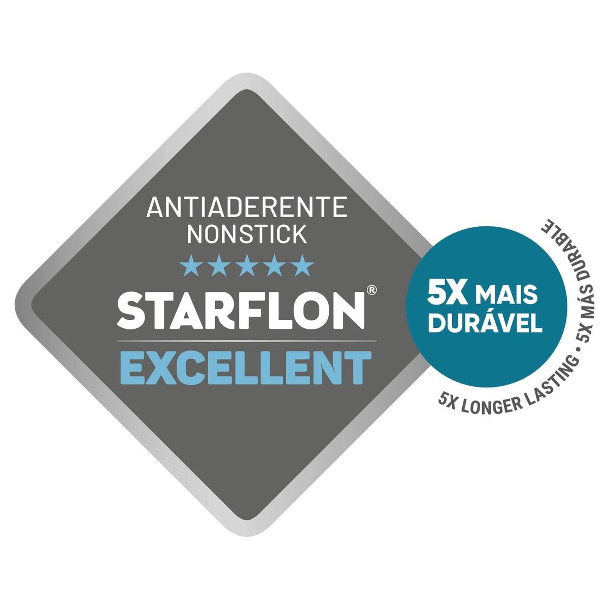 Jogo de Panelas Tramontina Sicília 5 Peças Vermelho em Alumínio Antiaderente Starflon Excellent
